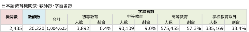 日本語教師海外表②中国の画像