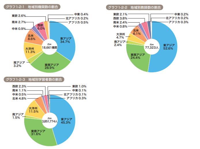 グラフ1の画像